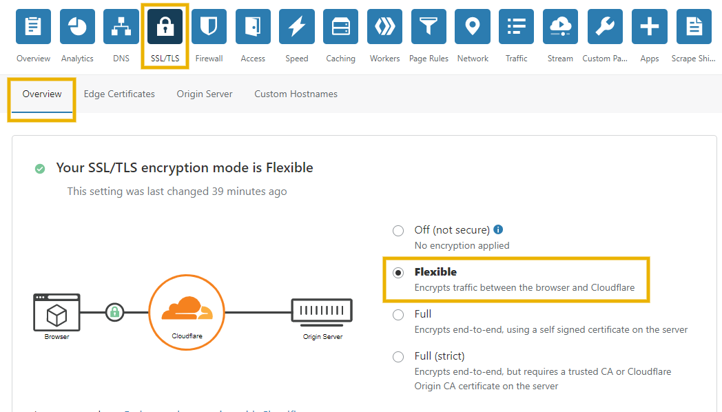 enable flexible ssl on cloudflare to install cloudflare ssl on godaddy
