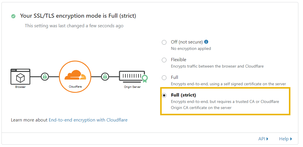 enable full strict ssl on cloudflare to install cloudflare ssl on godaddy